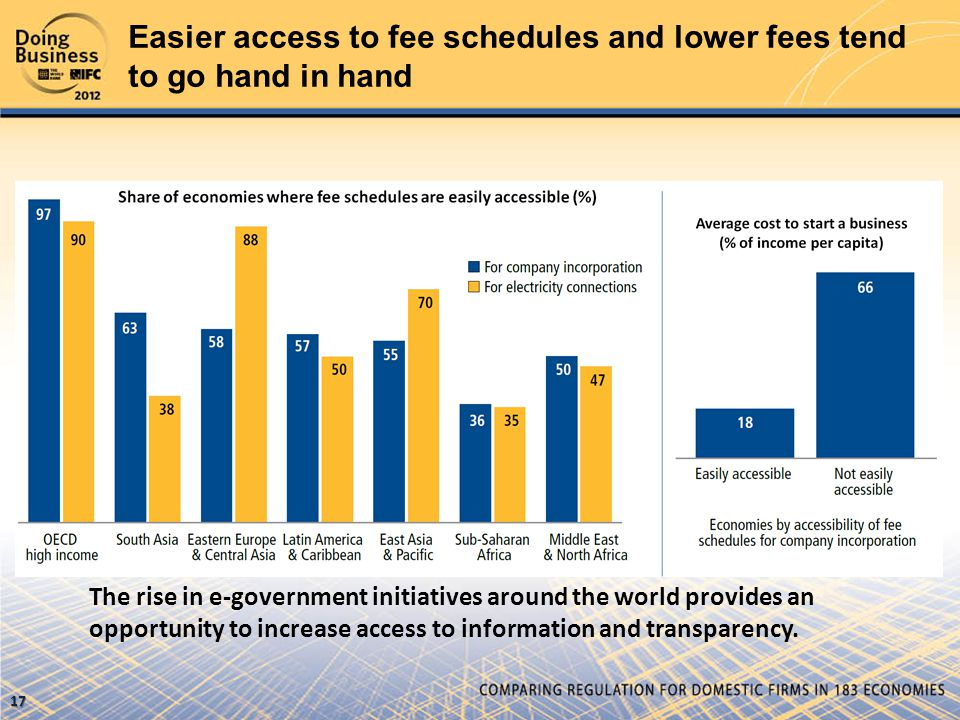 Easier access to fee schedules and lower fees tend to go hand in hand The rise in e-government initiatives around the world provides an opportunity to increase access to information and transparency.