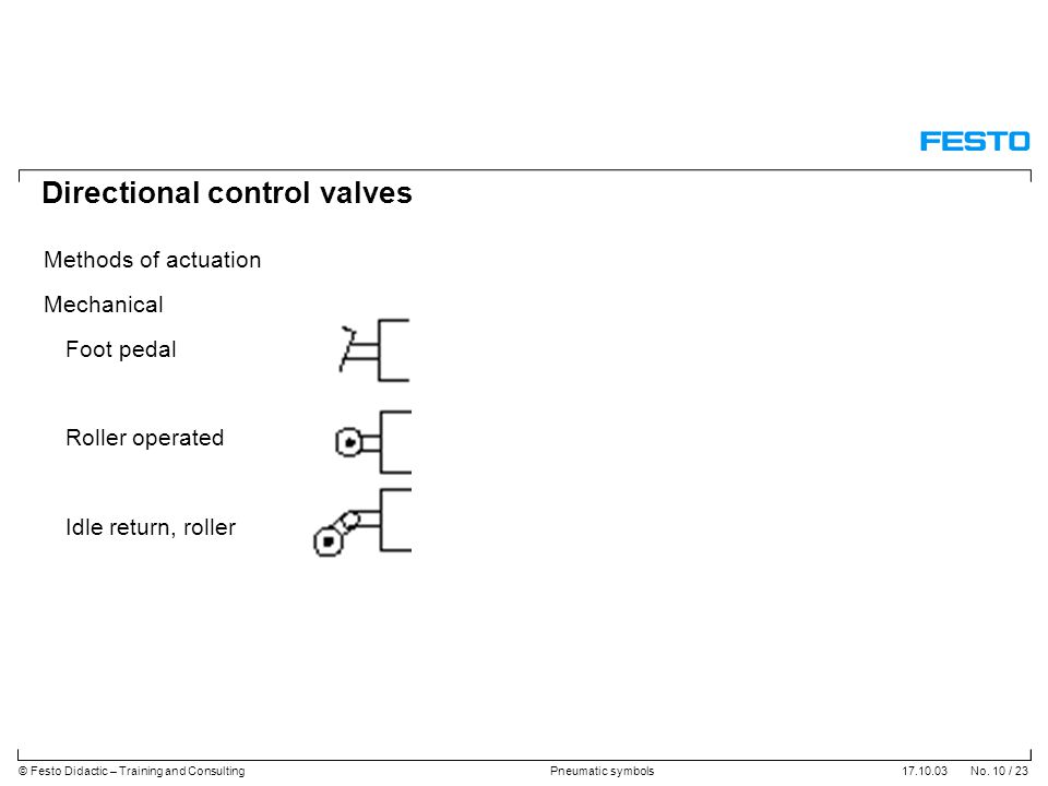 17.10.03 No. 10 / 23© Festo Didactic – Training and ConsultingPneumatic symbols Directional control valves Methods of actuation Mechanical Foot pedal
