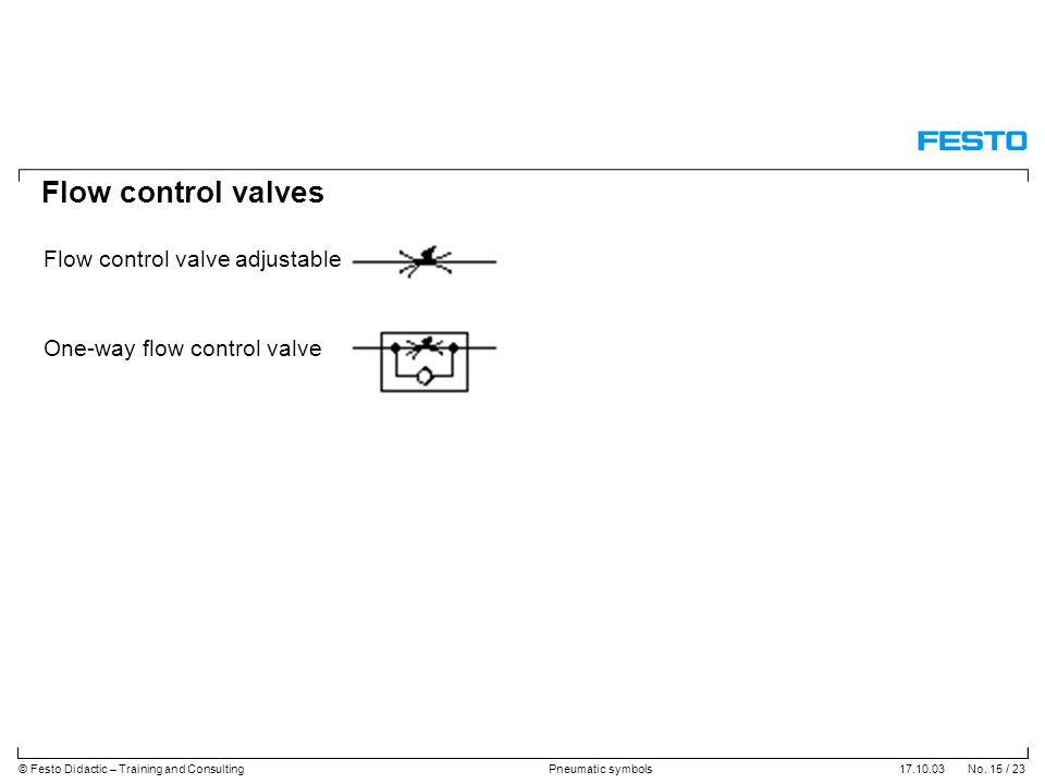 17.10.03 No. 15 / 23© Festo Didactic – Training and ConsultingPneumatic symbols Flow control valves Flow control valve adjustable One-way flow control