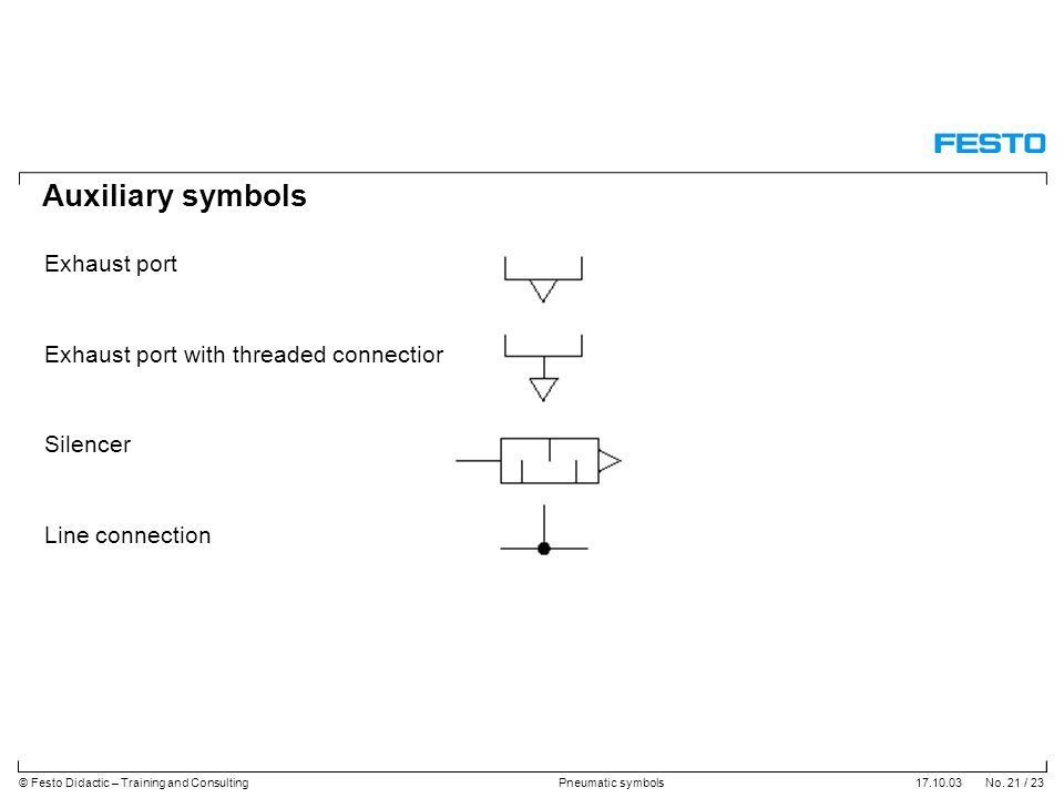 17.10.03 No. 21 / 23© Festo Didactic – Training and ConsultingPneumatic symbols Auxiliary symbols Exhaust port Exhaust port with threaded connection S