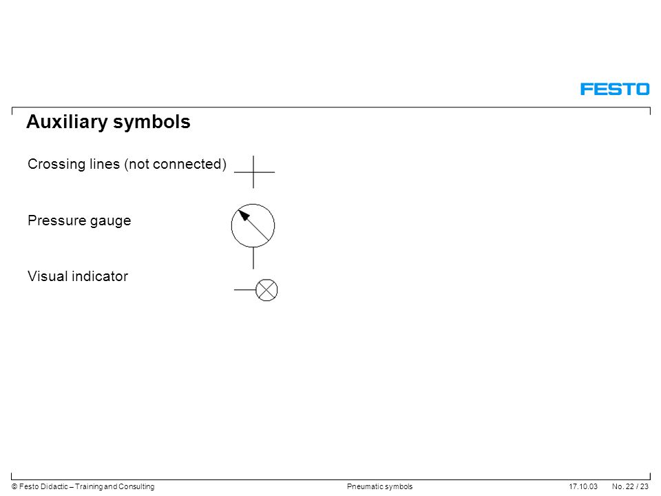 17.10.03 No. 22 / 23© Festo Didactic – Training and ConsultingPneumatic symbols Auxiliary symbols Crossing lines (not connected) Pressure gauge Visual