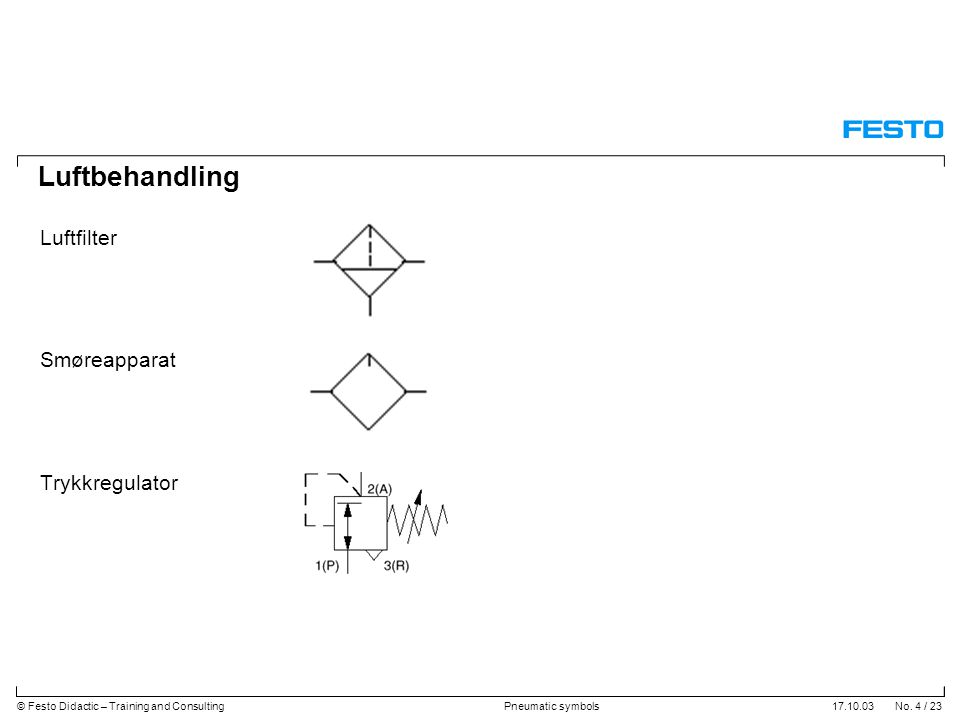 17.10.03 No. 4 / 23© Festo Didactic – Training and ConsultingPneumatic symbols Luftbehandling Luftfilter Smøreapparat Trykkregulator