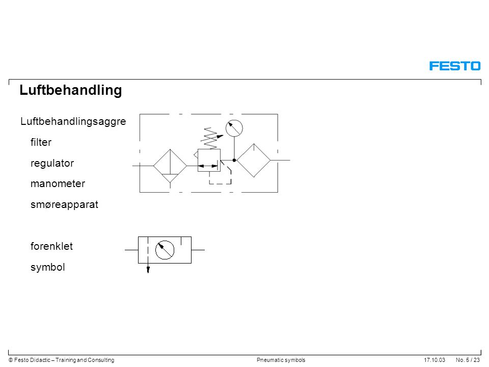 17.10.03 No. 5 / 23© Festo Didactic – Training and ConsultingPneumatic symbols Luftbehandling Luftbehandlingsaggregat filter regulator manometer smøre