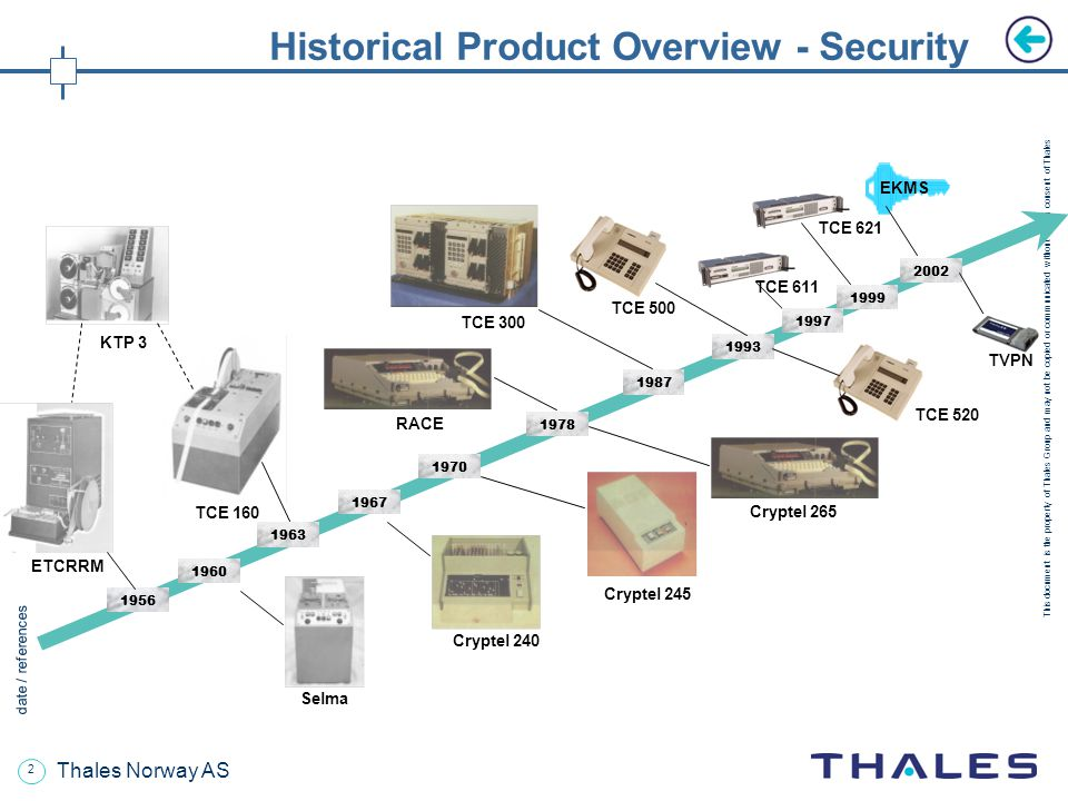 2 date / references This document is the property of Thales Group and may not be copied or communicated without written consent of Thales Thales Norwa