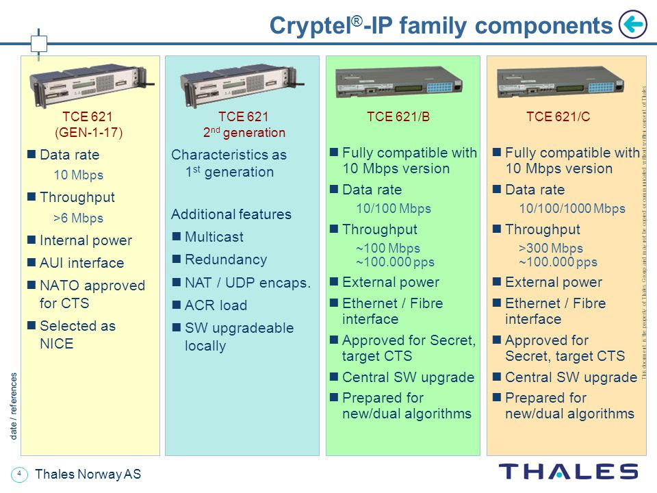 5 date / references This document is the property of Thales Group and may not be copied or communicated without written consent of Thales Thales Norway AS TCE 621 TCE 671 TCE 621 KP TCE 621 FE Wide Area Network (WAN) Cryptel ® -IP family today Examples of available functionality TCE 621/B Network protection Host protection Real time applications Out of area operations QoS- router Security Management Center Tactical networks Redundancy Network manager interface NAT- traversal Multicast TCE 621