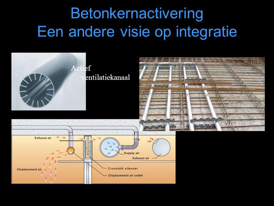 Betonkernactivering Een andere visie op integratie Actief ventilatiekanaal