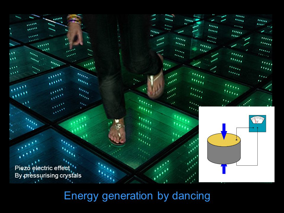 Energy generation by dancing Piezo electric effect By pressurising crystals
