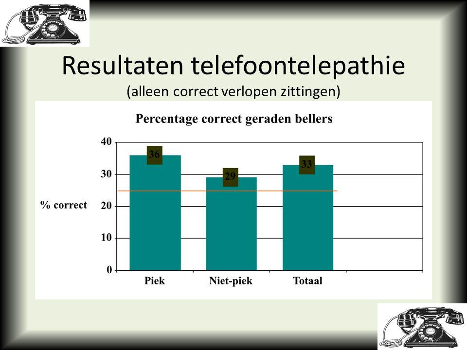 Resultaten telefoontelepathie (alleen correct verlopen zittingen)