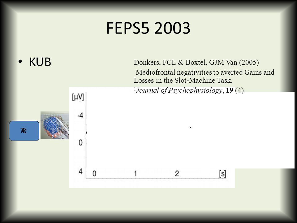 FEPS5 2003 KUB ` Donkers, FCL & Boxtel, GJM Van (2005) Mediofrontal negativities to averted Gains and Losses in the Slot-Machine Task.