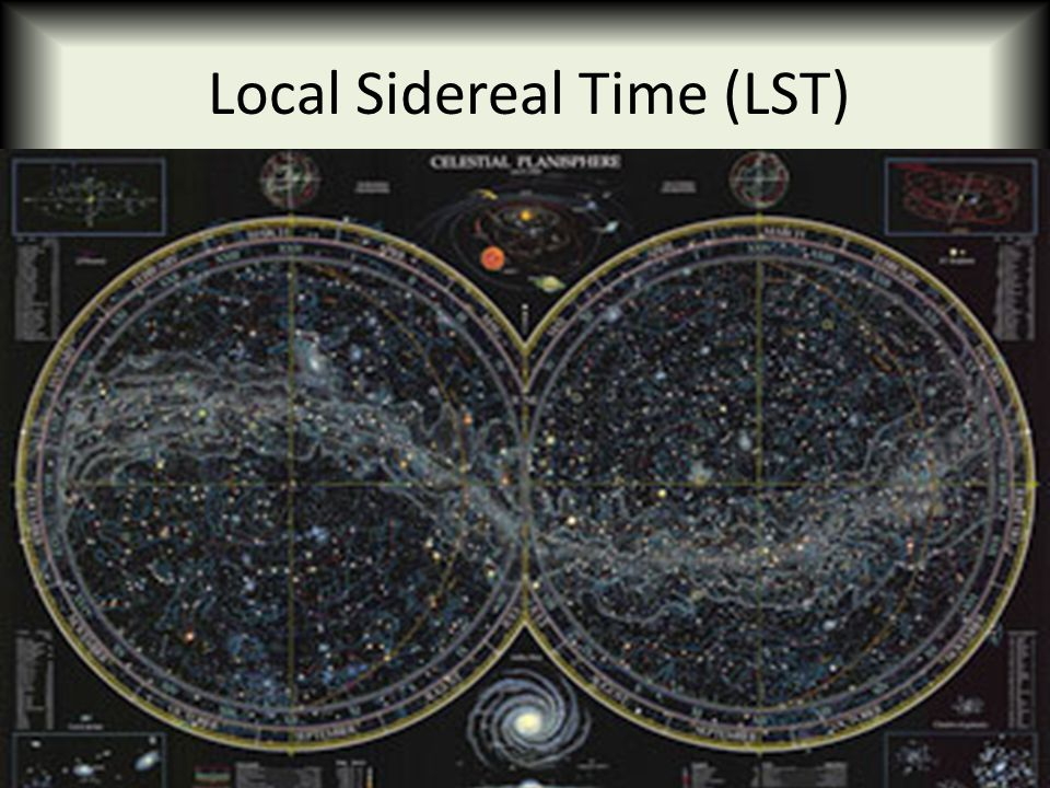 Local Sidereal Time (LST)