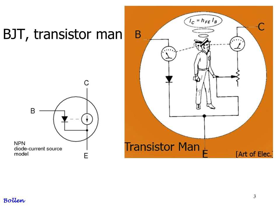 4 Transistor Types Bollen Output current controlled by input current Output current controlled by input voltage = BJT = Bipolar Junction Transistor = FET = Field Effect Transistor
