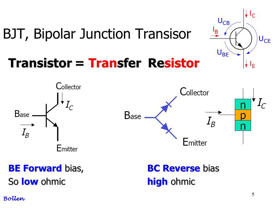 46 BJT, voltage divider, example Bollen Thevenin resistance = 255k Thevenin voltage = 0V0 I b = 14,3 uA I c = 1,9 mA r e = 14 Ω U Rc = 17V3 U c = 0V7 U e = -3V7 U ce = 4V4