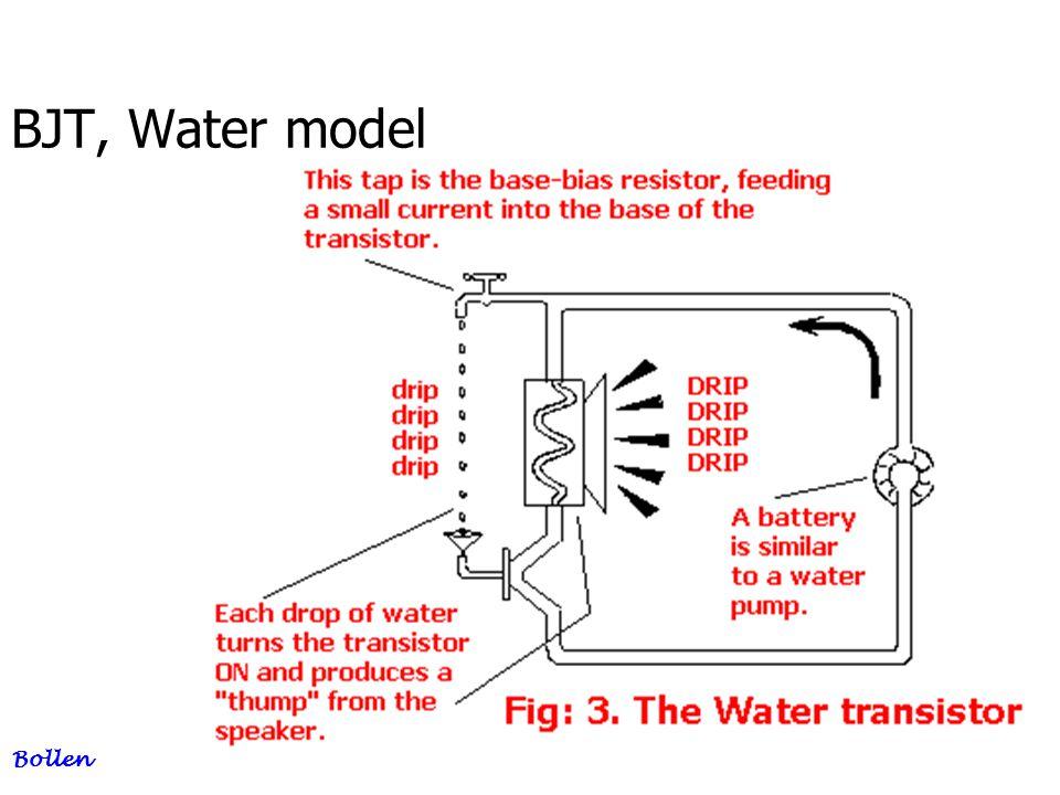 10 BJT, Water model Bollen