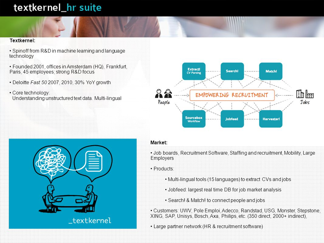 Textkernel: Spinoff from R&D in machine learning and language technology Founded 2001, offices in Amsterdam (HQ), Frankfurt, Paris, 45 employees; strong R&D focus Deloitte Fast 50 2007, 2010, 30% YoY growth Core technology: Understanding unstructured text data.