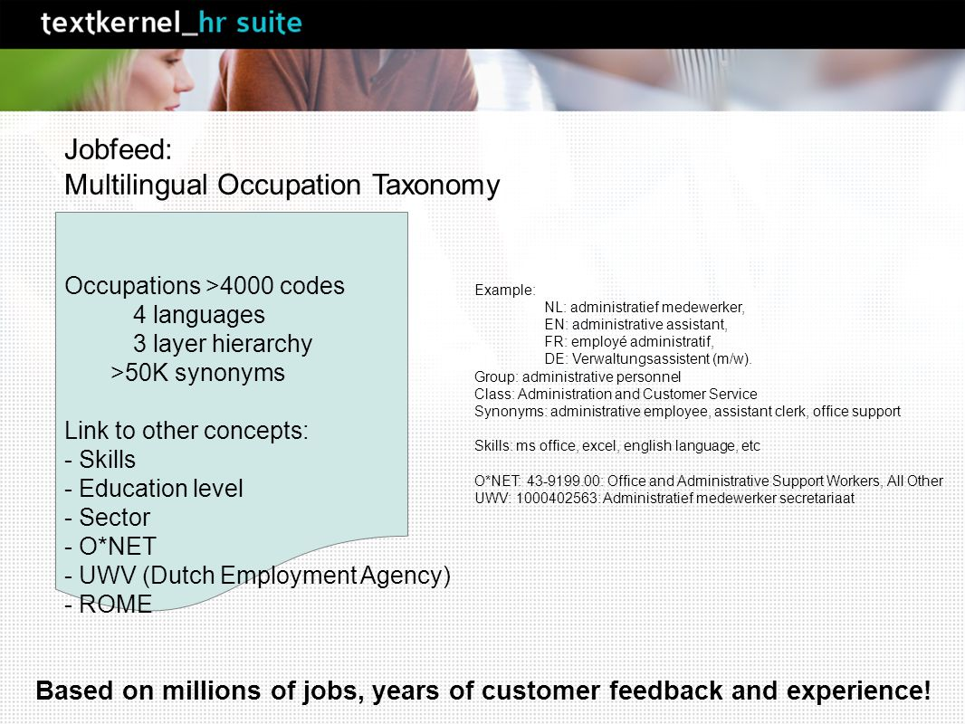 Jobfeed: Multilingual Occupation Taxonomy Occupations >4000 codes 4 languages 3 layer hierarchy >50K synonyms Link to other concepts: - Skills - Education level - Sector - O*NET - UWV (Dutch Employment Agency) - ROME Based on millions of jobs, years of customer feedback and experience.