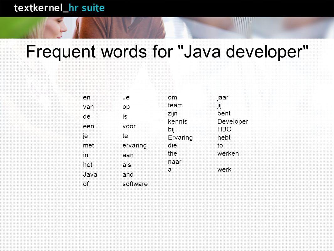 Frequent words for Java developer en van de een je met in het Java of Je op is voor te ervaring aan als and software om team zijn kennis bij Ervaring die the naar a jaar jij bent Developer HBO hebt to werken werk