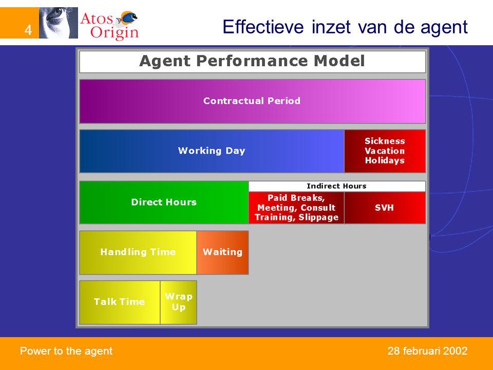 4 Power to the agent 4 28 februari 2002 Effectieve inzet van de agent