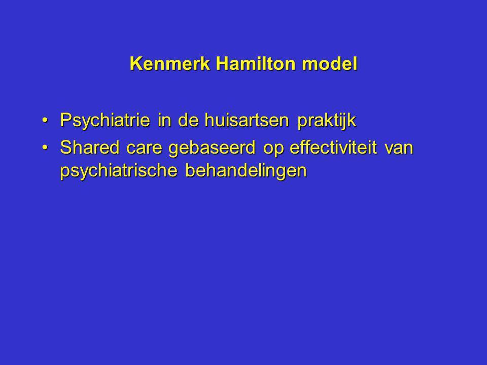 Kenmerk Hamilton model Psychiatrie in de huisartsen praktijkPsychiatrie in de huisartsen praktijk Shared care gebaseerd op effectiviteit van psychiatr