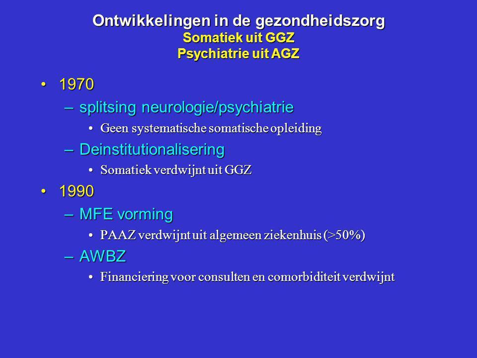 Ontwikkelingen in de gezondheidszorg Somatiek uit GGZ Psychiatrie uit AGZ 19701970 –splitsing neurologie/psychiatrie Geen systematische somatische opl