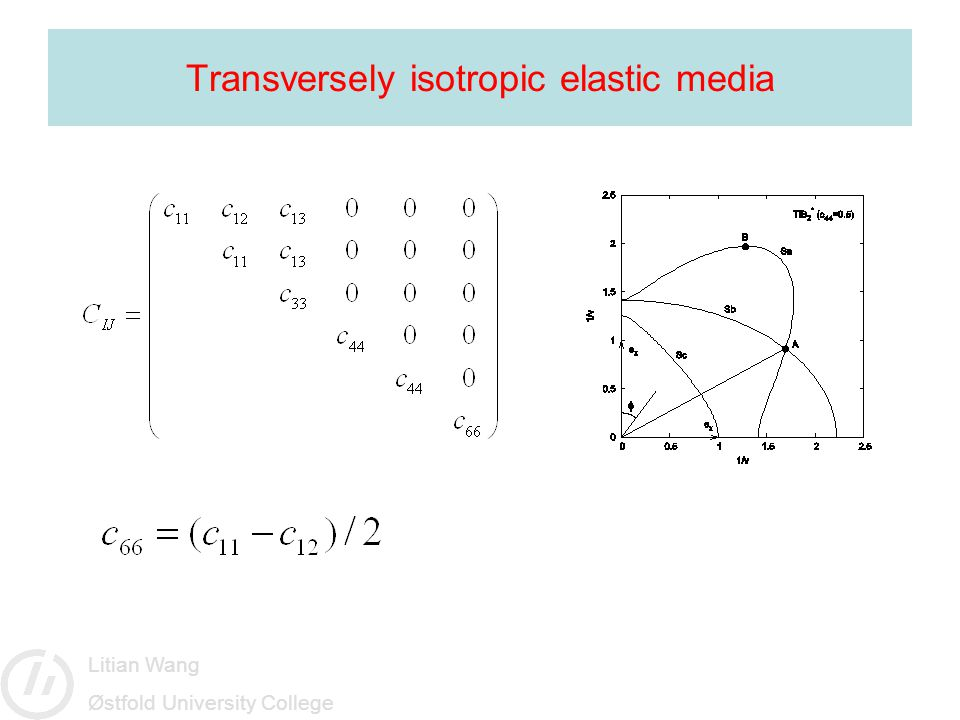Litian Wang Østfold University College Transversely isotropic elastic media