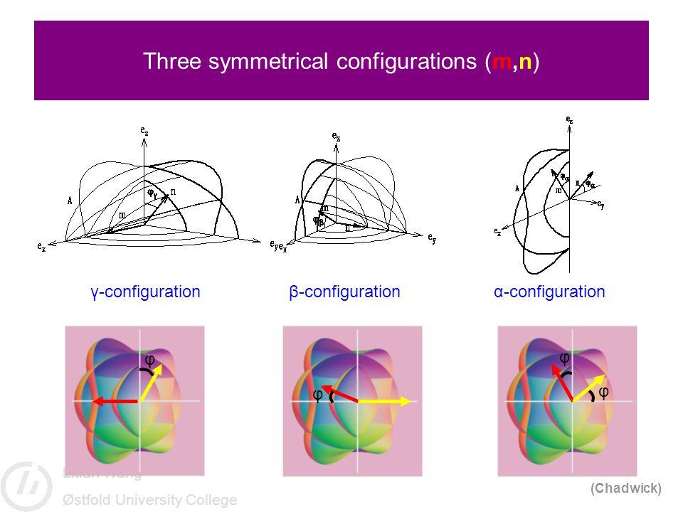 Litian Wang Østfold University College Three symmetrical configurations (m,n) γ-configuration β-configuration α-configuration (Chadwick) φ φ φ φ