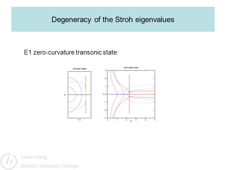 Litian Wang Østfold University College Degeneracy of the Stroh eigenvalues E1 zero-curvature transonic state: