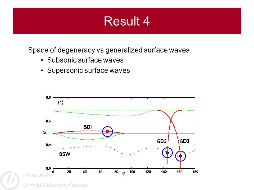 Litian Wang Østfold University College Result 4 Space of degeneracy vs generalized surface waves Subsonic surface waves Supersonic surface waves