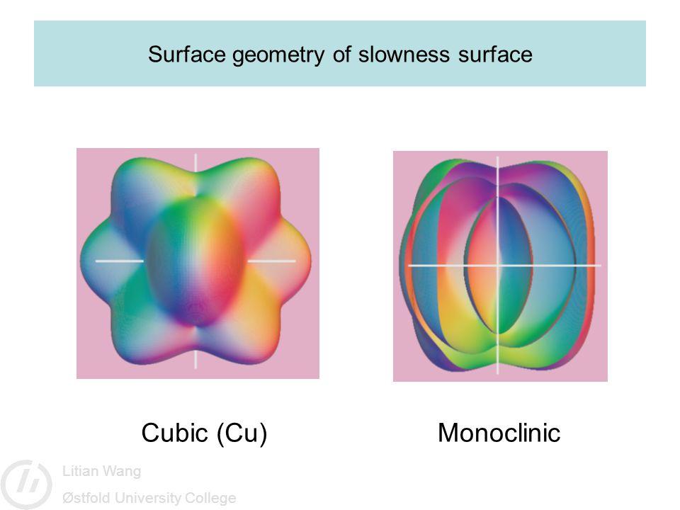 Litian Wang Østfold University College Surface geometry of slowness surface Cubic (Cu)Monoclinic