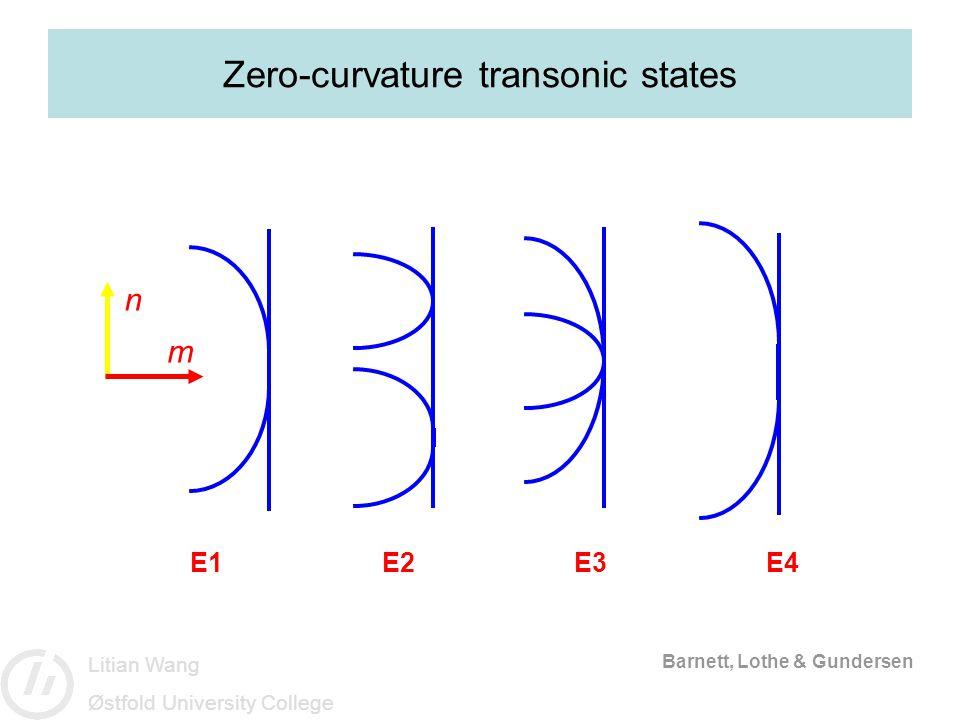 Litian Wang Østfold University College Zero-curvature transonic states E1E2E3E4 Barnett, Lothe & Gundersen m n