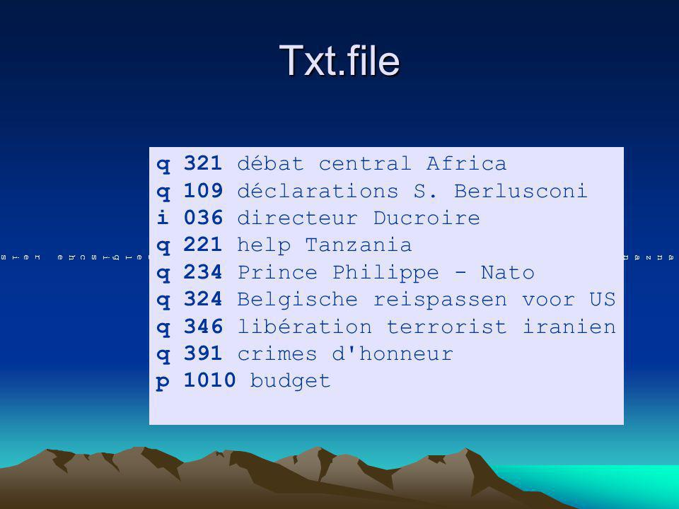 Txt.file V 321... débat centraal Afrika q 109 déclarations S. Berlusconii 36 directeur Delcrederedienstv 221 hulp Tanzaniav 234 Prins Filip - Navo-gas