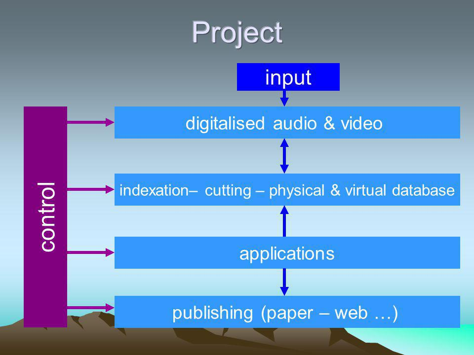 digitalised audio & video indexation– cutting – physical & virtual database applications publishing (paper – web …) input control