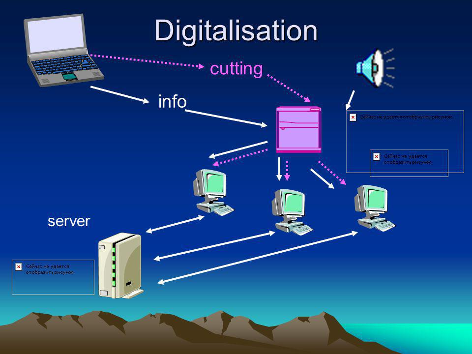 info cutting Digitalisation server