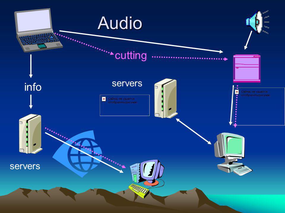 cutting info servers Video