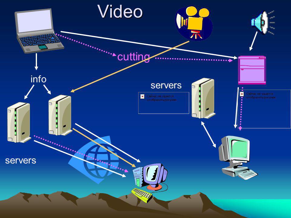 cutting info servers Plasma