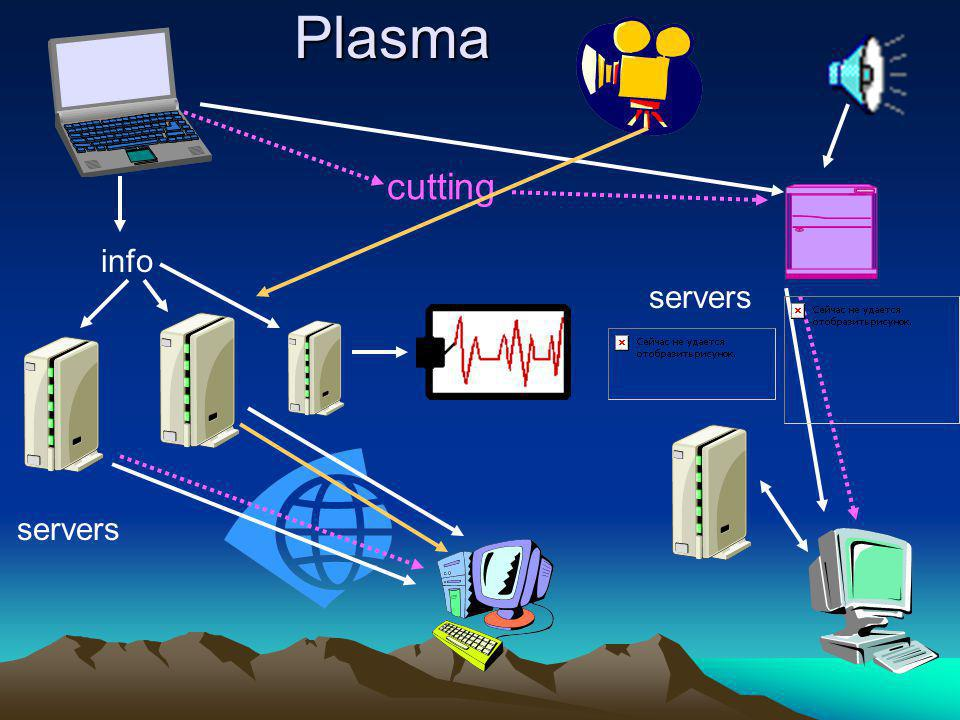 cutting info servers Plasma