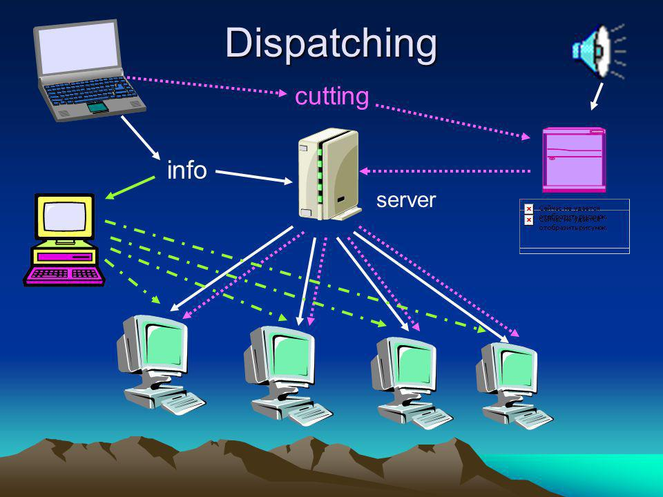 info cutting Dispatching server