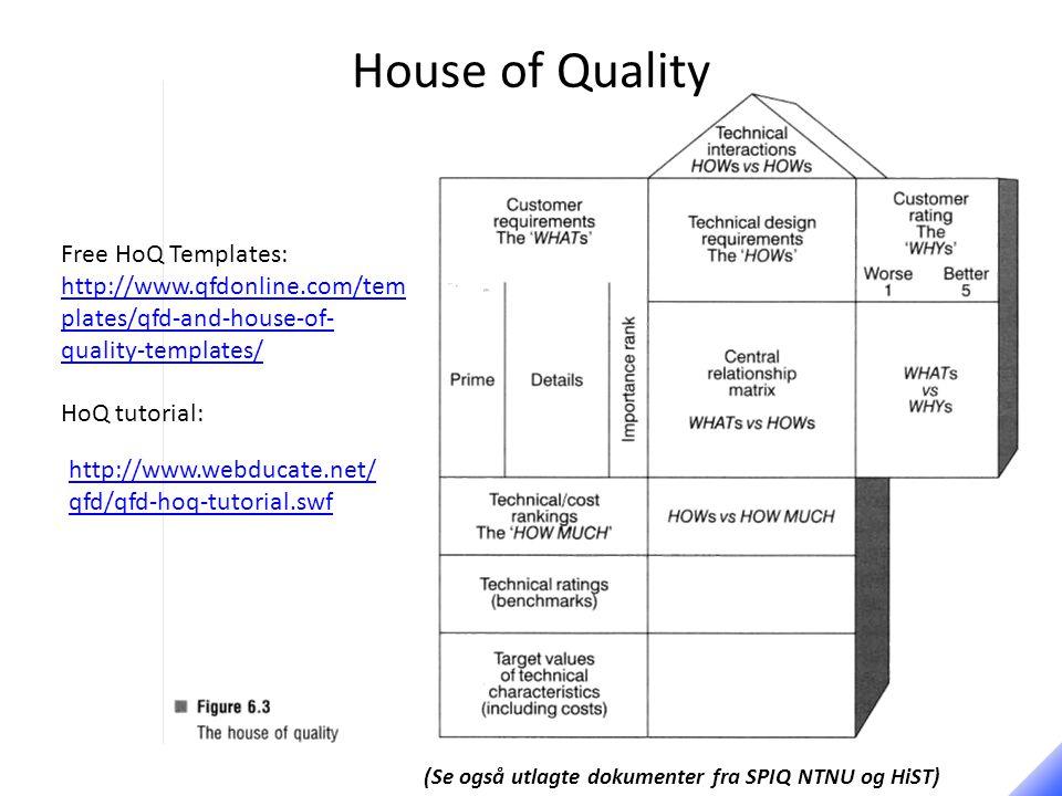House of Quality (Se også utlagte dokumenter fra SPIQ NTNU og HiST) Free HoQ Templates: http://www.qfdonline.com/tem plates/qfd-and-house-of- quality-templates/ HoQ tutorial: http://www.webducate.net/ qfd/qfd-hoq-tutorial.swf