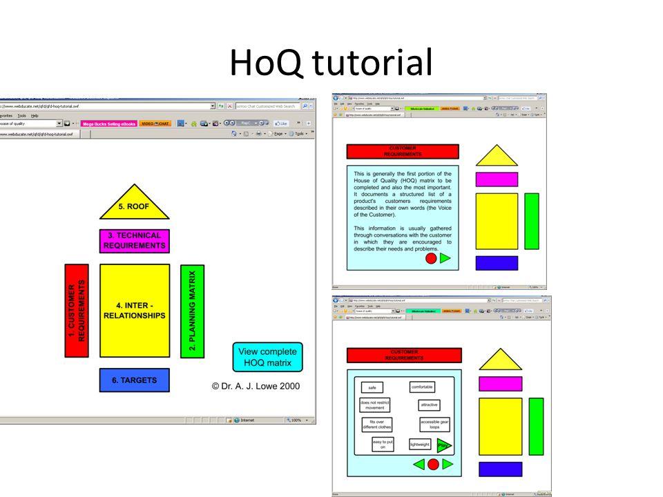 HoQ tutorial