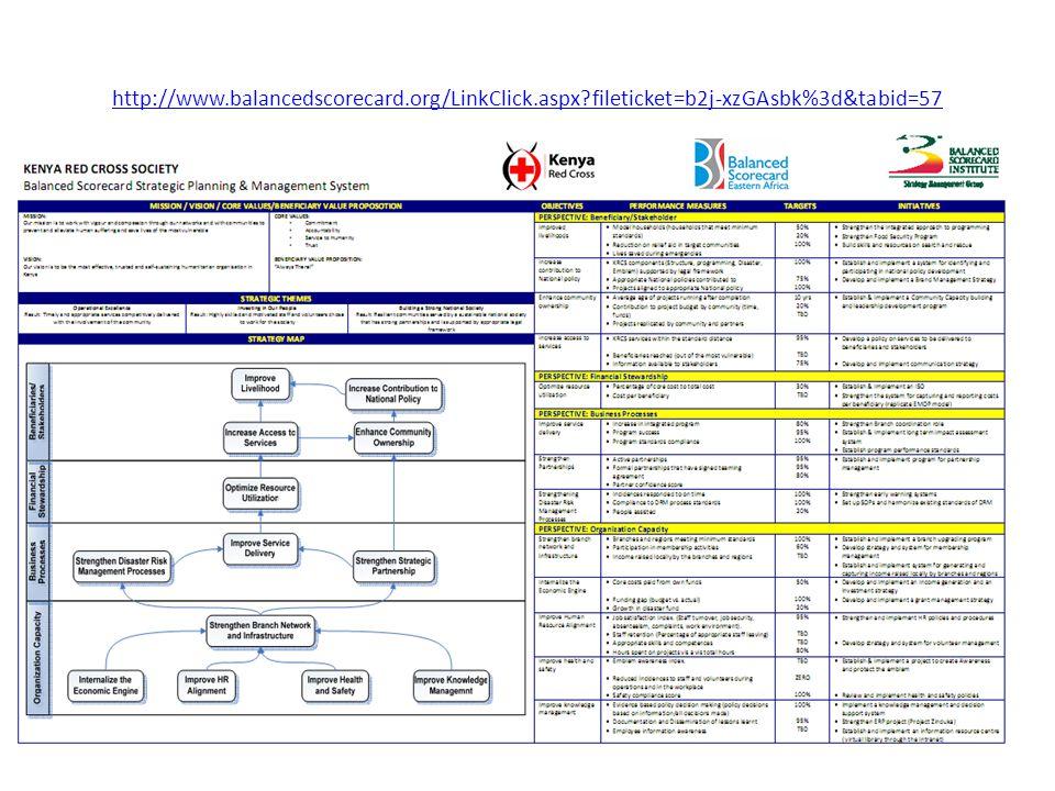 http://www.balancedscorecard.org/LinkClick.aspx fileticket=b2j-xzGAsbk%3d&tabid=57