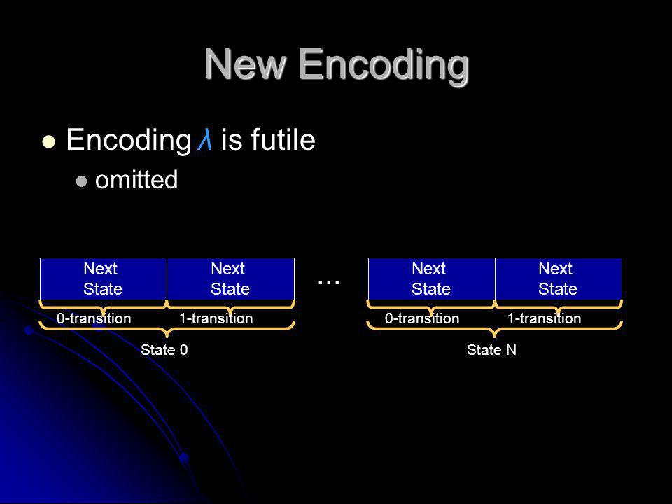 New Encoding Encoding λ is futile omitted Next State 0-transition1-transition State 0 0-transition1-transition State N...
