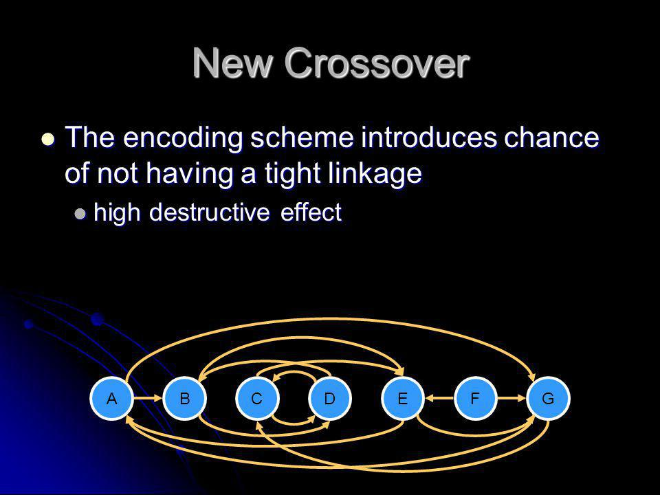 New Crossover The encoding scheme introduces chance of not having a tight linkage The encoding scheme introduces chance of not having a tight linkage