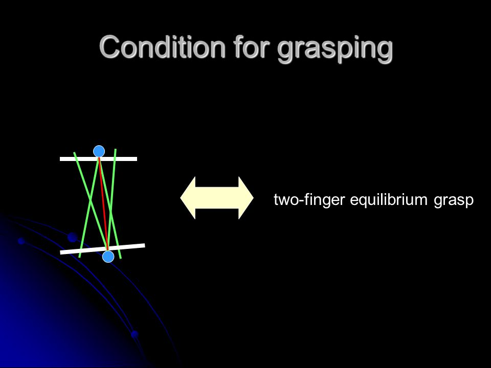 Condition for grasping two-finger equilibrium grasp