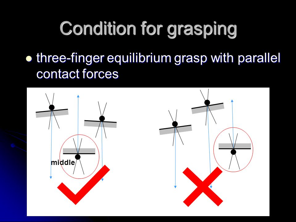 Condition for grasping three-finger equilibrium grasp with parallel contact forces three-finger equilibrium grasp with parallel contact forces middle
