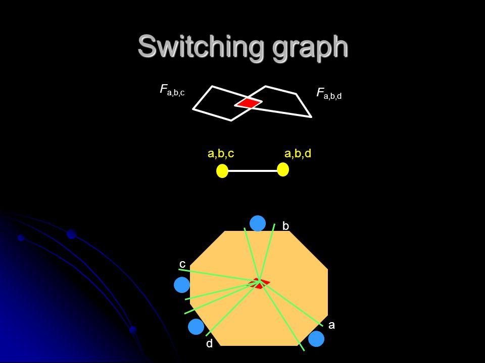 a b c d Switching graph a,b,ca,b,d F a,b,c F a,b,d