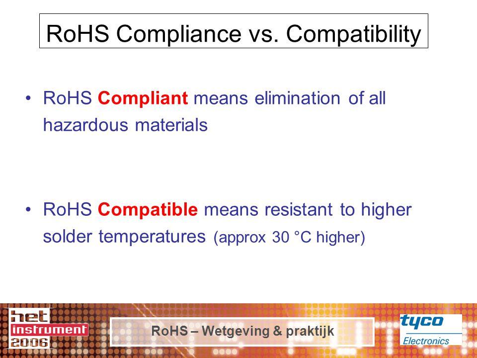 RoHS – Wetgeving & praktijk RoHS Compliance vs.
