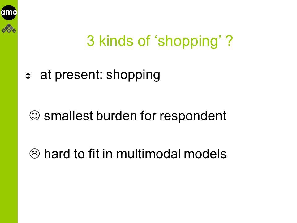 onderzoeksinstituut 3 kinds of 'shopping' .