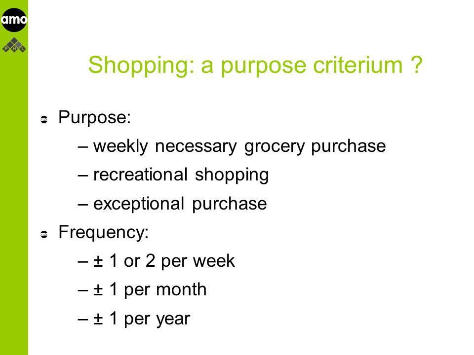 onderzoeksinstituut Shopping: a purpose criterium .