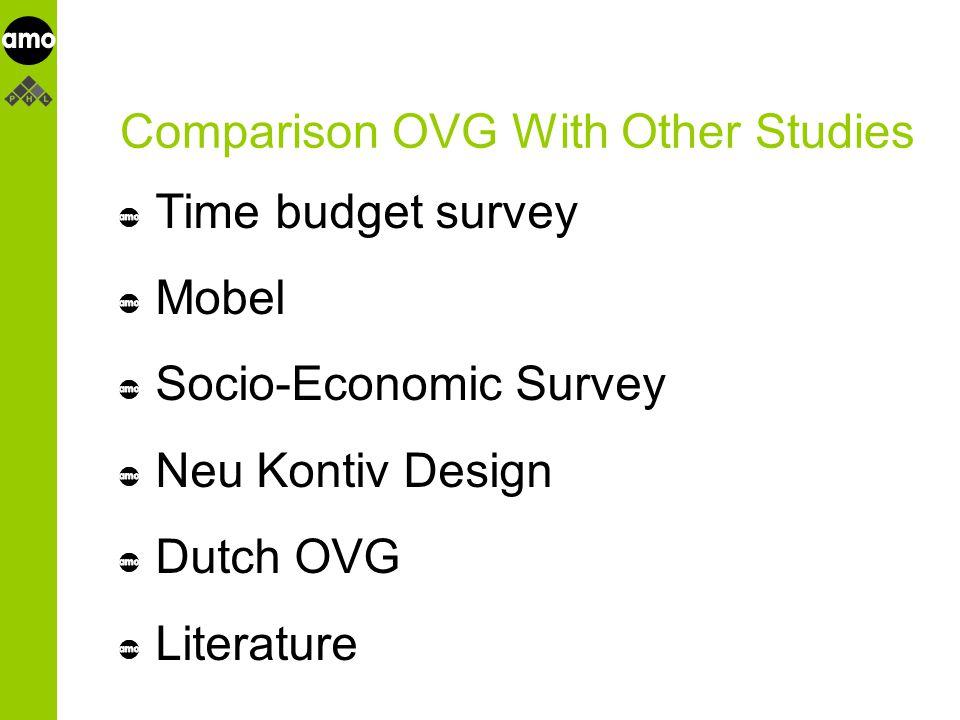 onderzoeksinstituut Questions on attitudes/opinions or not .