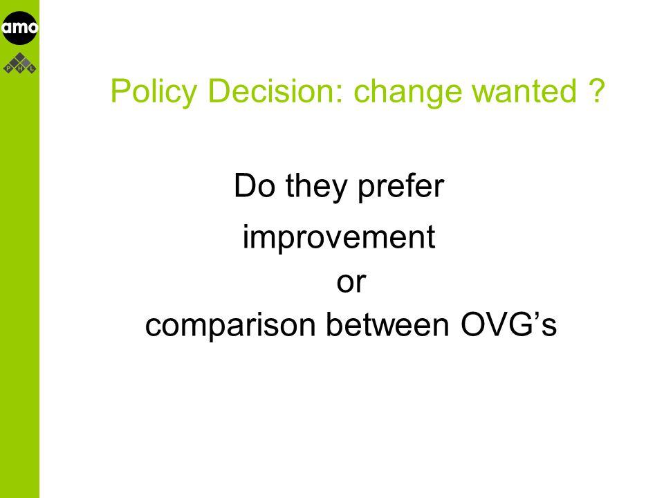onderzoeksinstituut Policy Decision: change wanted .