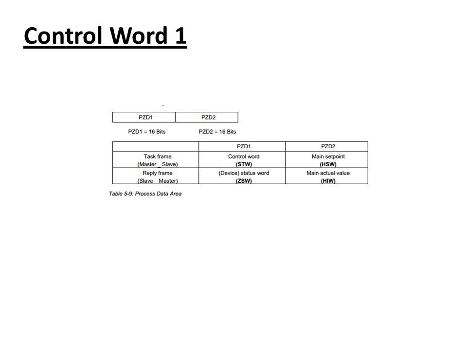 Control Word 1
